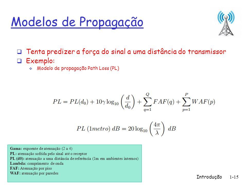Modelos de Propagação Tenta predizer a força do sinal a uma distância do transmissor. Exemplo: Modelo de propagação Path Loss (PL)