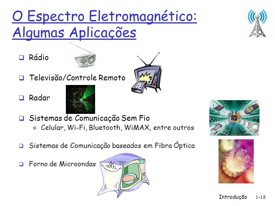 O Espectro Eletromagnético: Algumas Aplicações