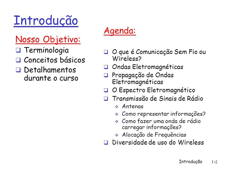Introdução Agenda: Nosso Objetivo: Terminologia Conceitos básicos