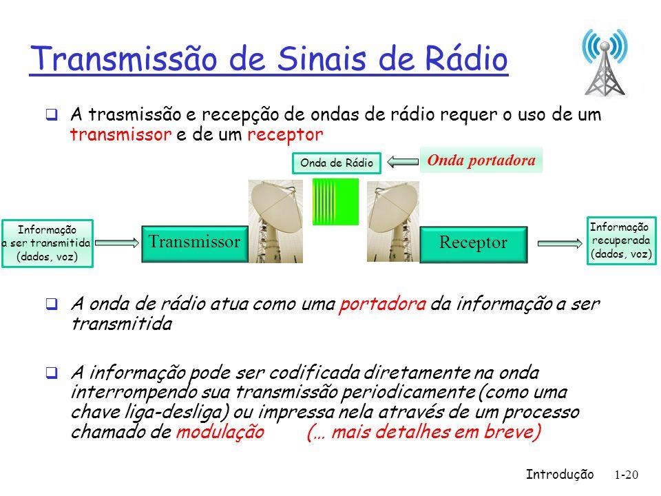 Transmissão de Sinais de Rádio