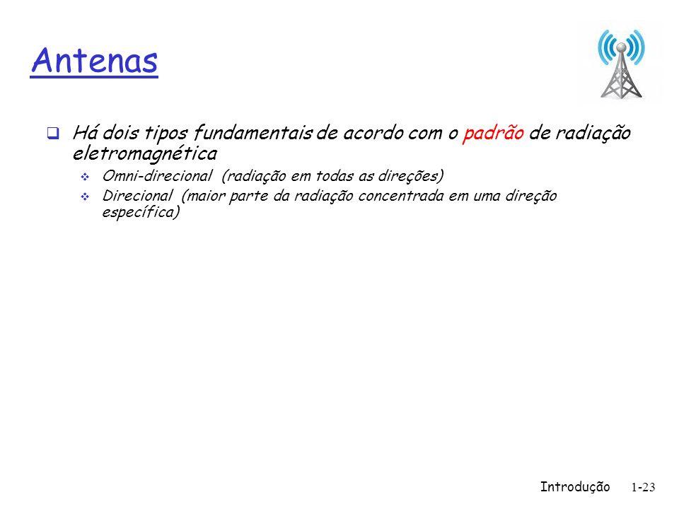 Antenas Há dois tipos fundamentais de acordo com o padrão de radiação eletromagnética. Omni-direcional (radiação em todas as direções)