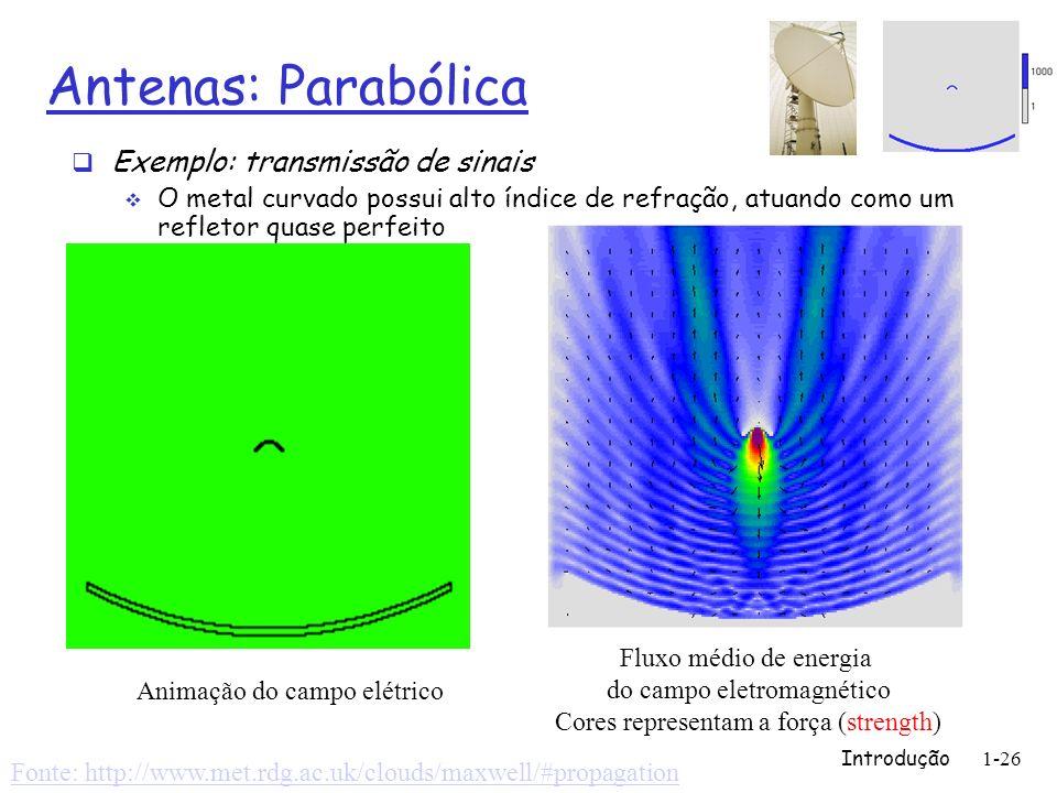 Antenas: Parabólica Exemplo: transmissão de sinais