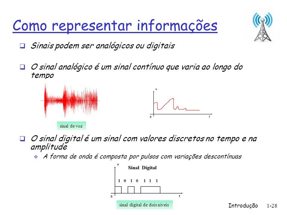 Como representar informações