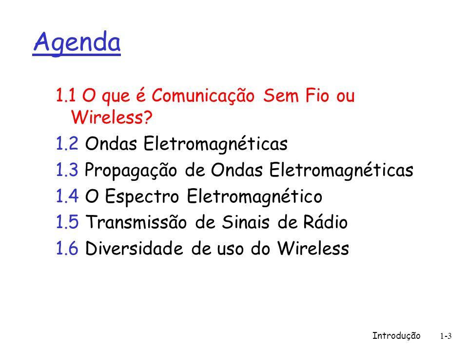 Agenda 1.1 O que é Comunicação Sem Fio ou Wireless