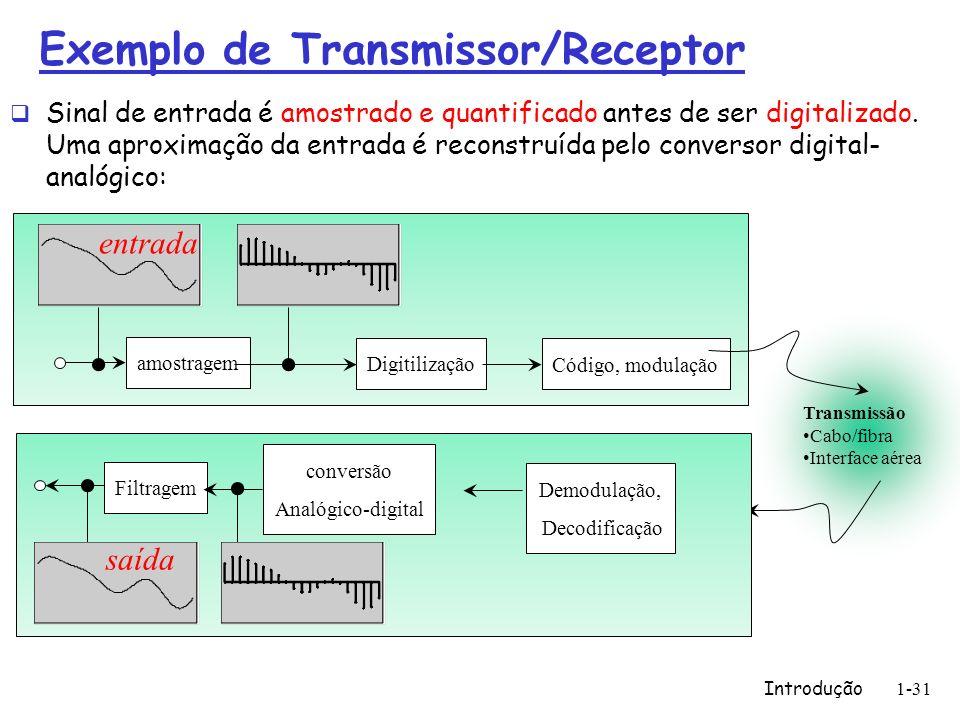 Exemplo de Transmissor/Receptor