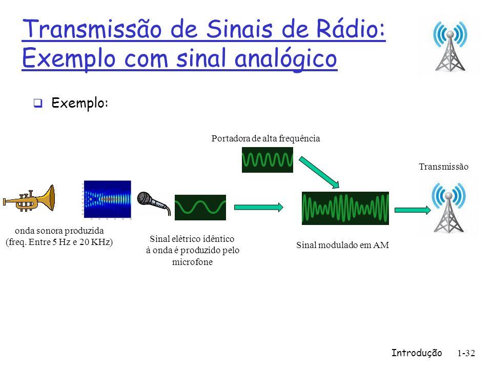 Transmissão de Sinais de Rádio: Exemplo com sinal analógico