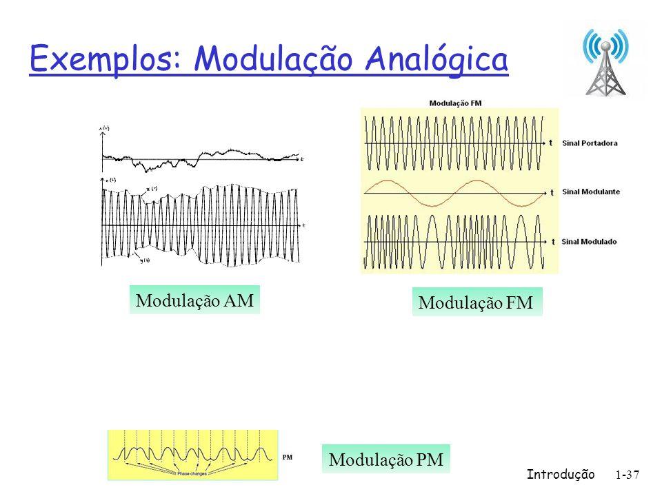 Exemplos: Modulação Analógica