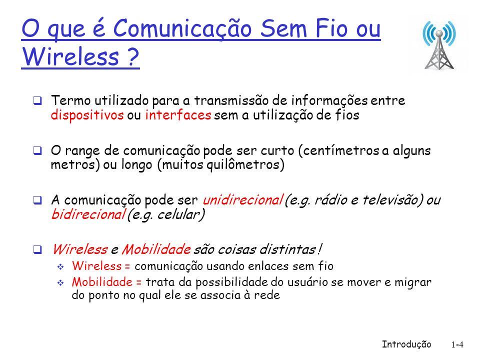O que é Comunicação Sem Fio ou Wireless