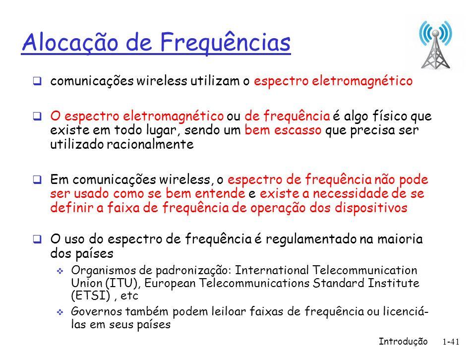 Alocação de Frequências