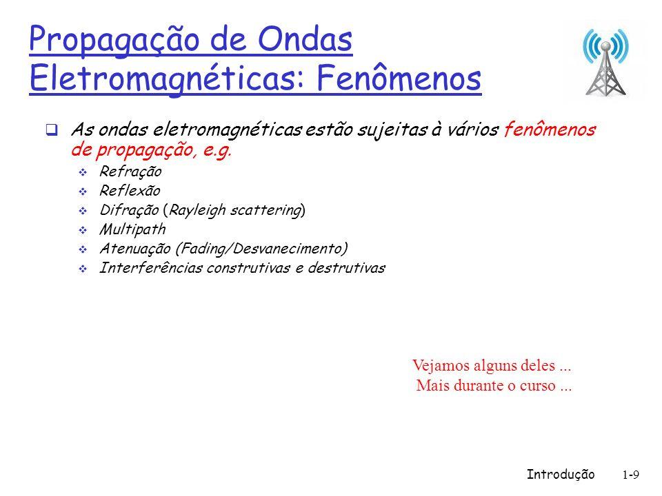 Propagação de Ondas Eletromagnéticas: Fenômenos