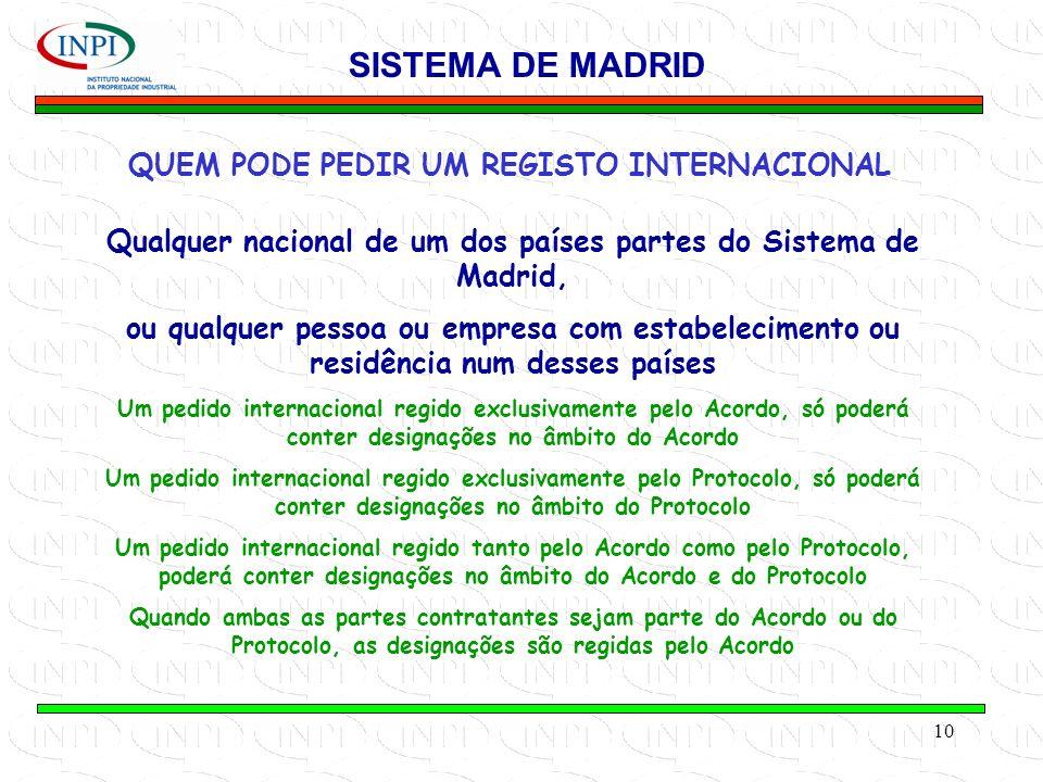 SISTEMA DE MADRID QUEM PODE PEDIR UM REGISTO INTERNACIONAL