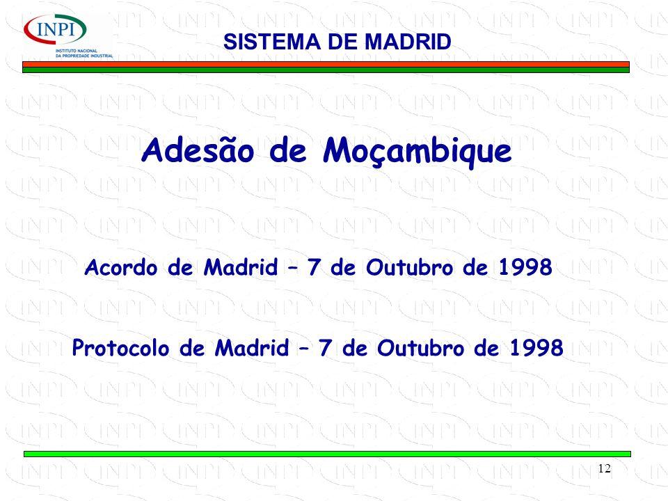 Adesão de Moçambique SISTEMA DE MADRID