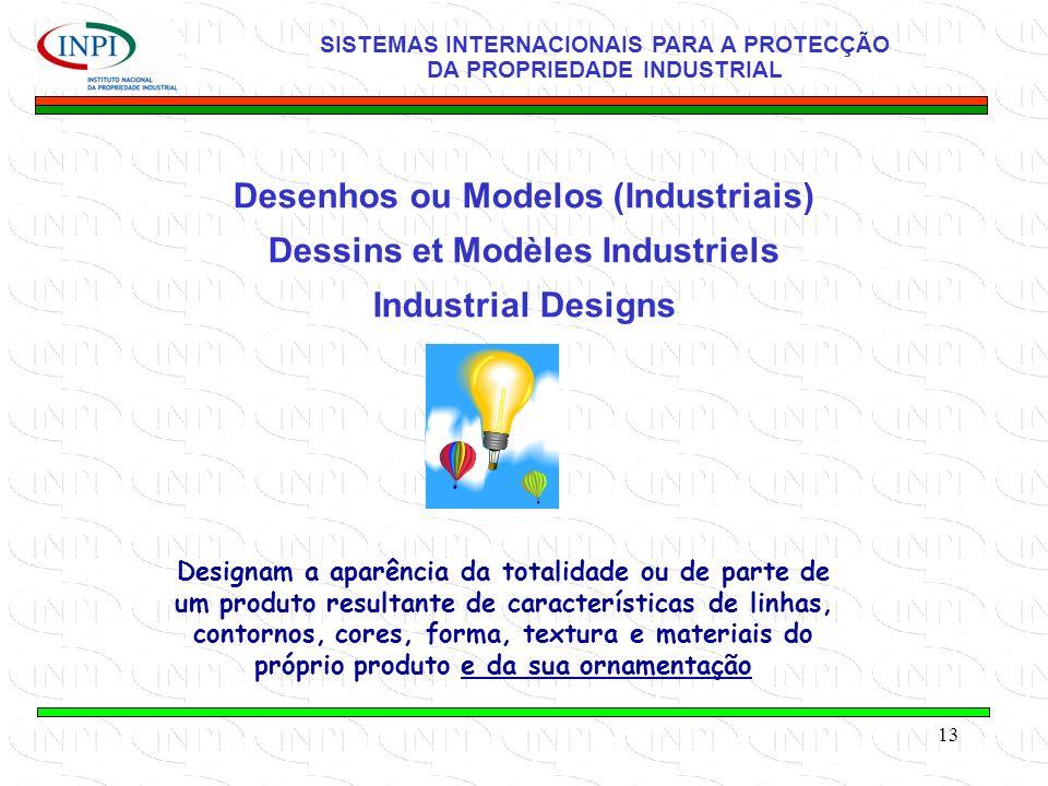 Desenhos ou Modelos (Industriais) Dessins et Modèles Industriels