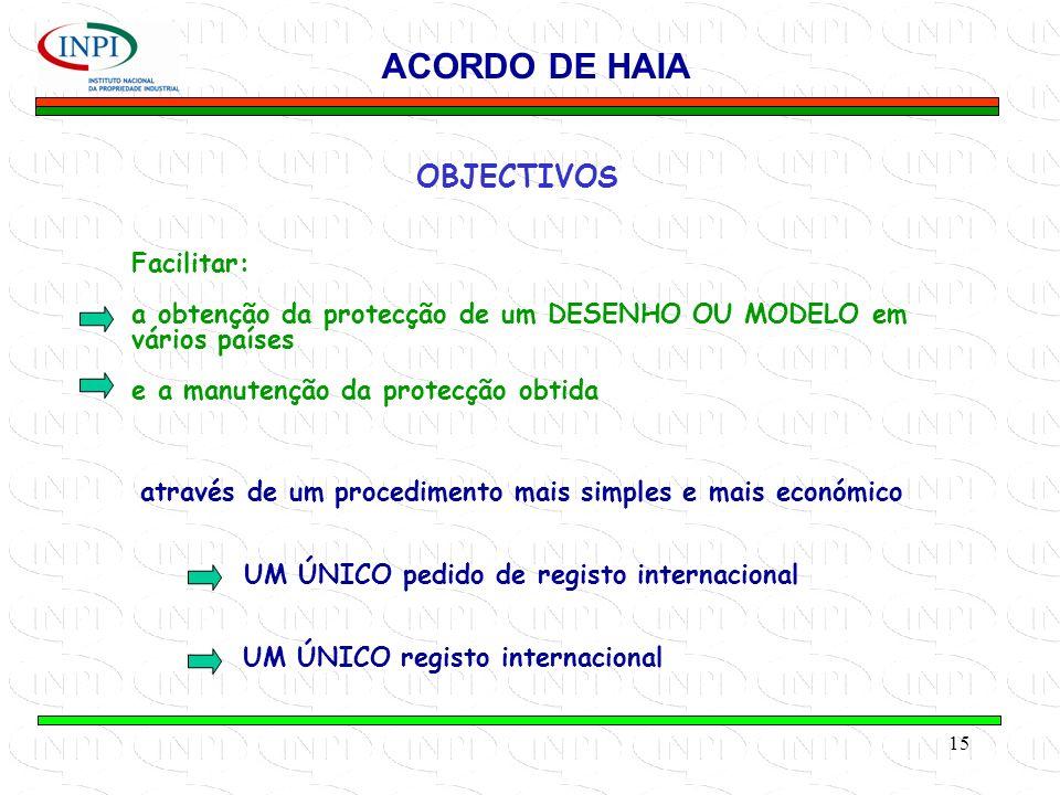 ACORDO DE HAIA OBJECTIVOS Facilitar: