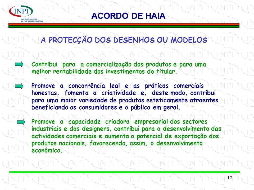 A PROTECÇÃO DOS DESENHOS OU MODELOS