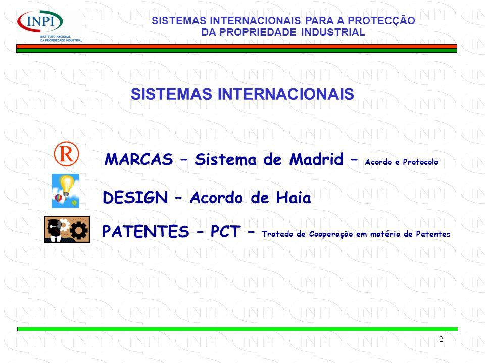 ® SISTEMAS INTERNACIONAIS