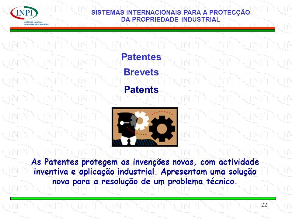 SISTEMAS INTERNACIONAIS PARA A PROTECÇÃO DA PROPRIEDADE INDUSTRIAL