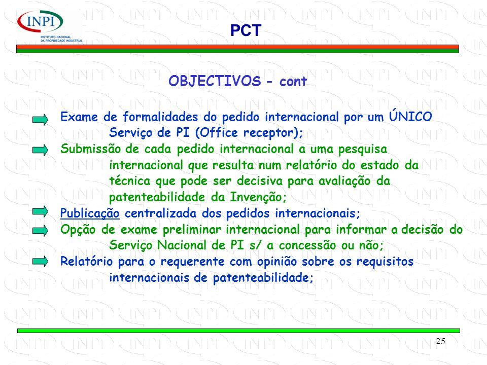 PCT OBJECTIVOS - cont. Exame de formalidades do pedido internacional por um ÚNICO Serviço de PI (Office receptor);