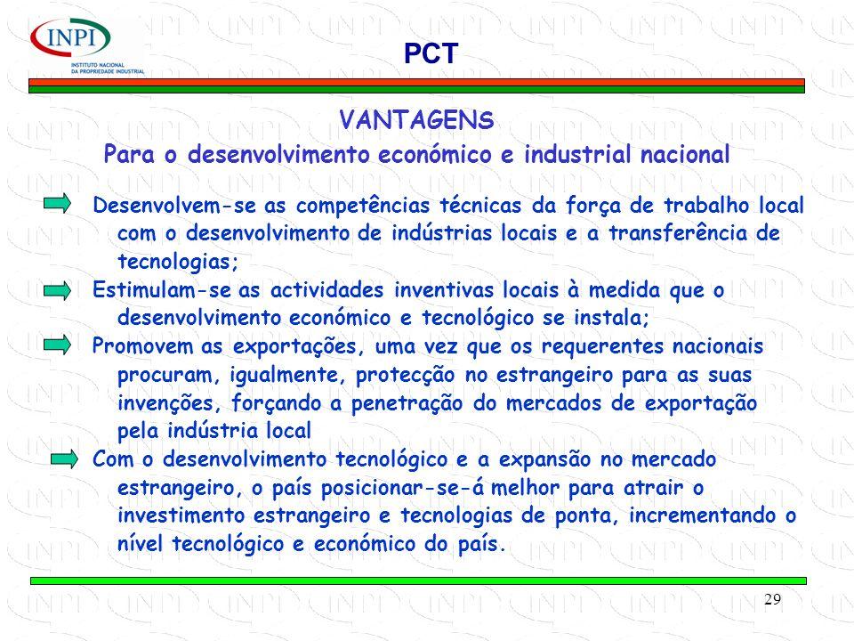 Para o desenvolvimento económico e industrial nacional