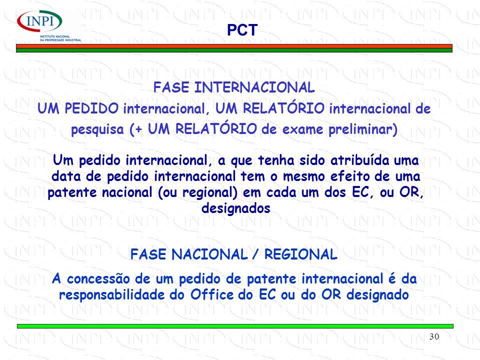 FASE NACIONAL / REGIONAL