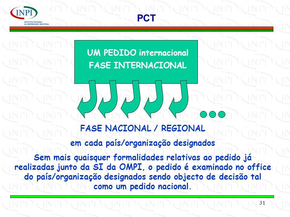 PCT UM PEDIDO internacional FASE INTERNACIONAL