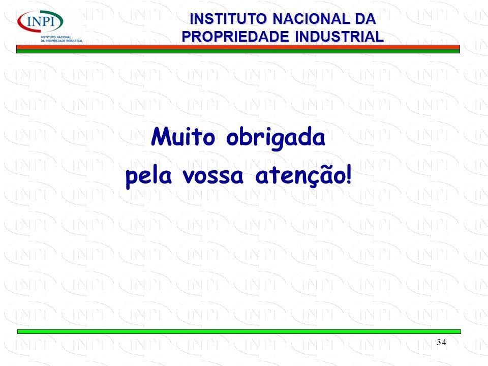 INSTITUTO NACIONAL DA PROPRIEDADE INDUSTRIAL