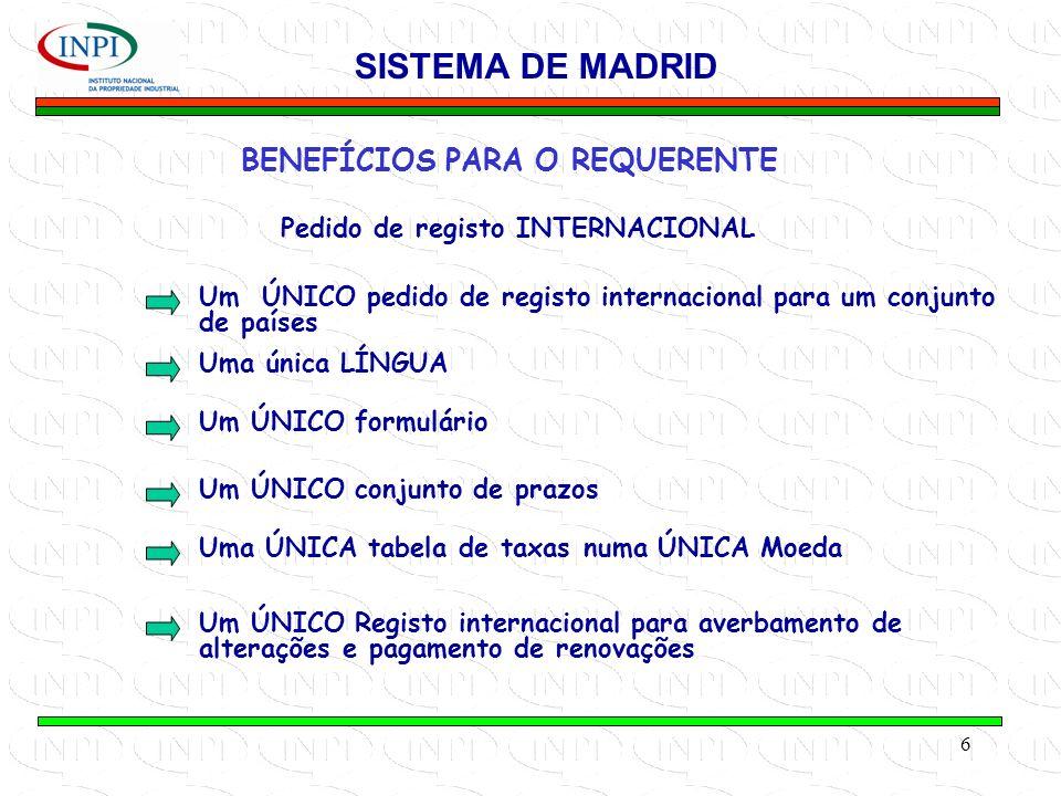 BENEFÍCIOS PARA O REQUERENTE Pedido de registo INTERNACIONAL