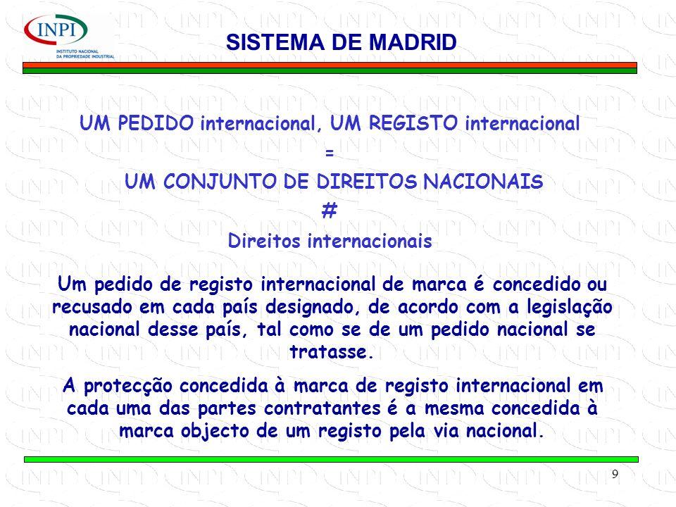 SISTEMA DE MADRID UM PEDIDO internacional, UM REGISTO internacional =