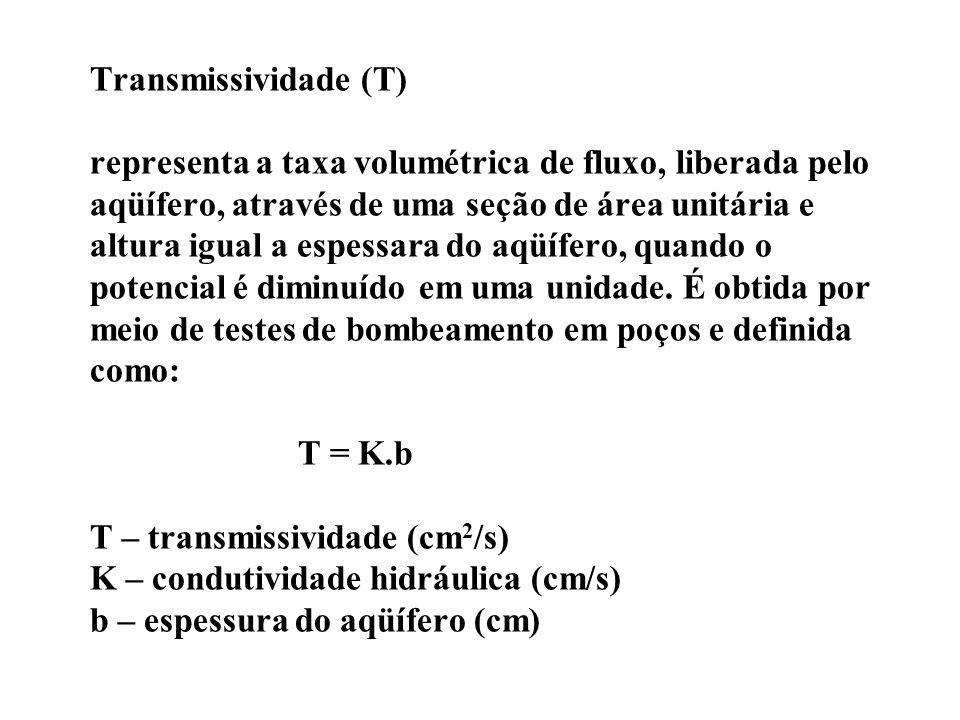 Transmissividade (T) representa a taxa volumétrica de fluxo, liberada pelo aqüífero, através de uma seção de área unitária e altura igual a espessara do aqüífero, quando o potencial é diminuído em uma unidade.