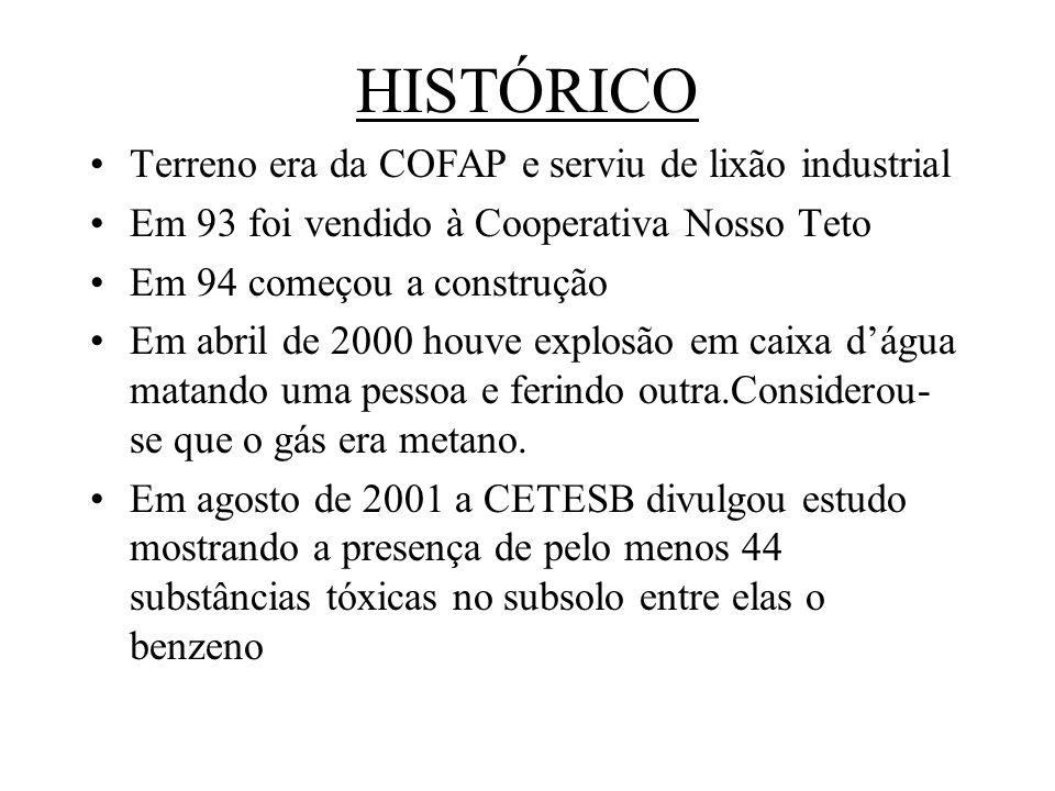HISTÓRICO Terreno era da COFAP e serviu de lixão industrial