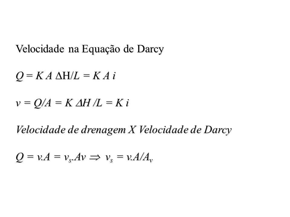 Velocidade na Equação de Darcy