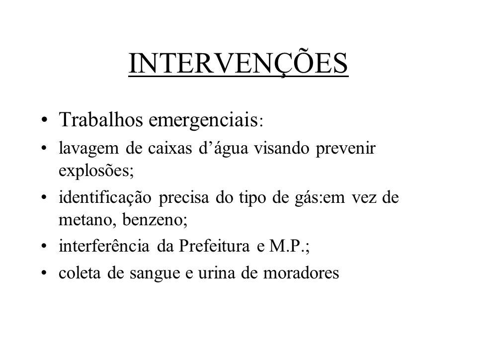 INTERVENÇÕES Trabalhos emergenciais: