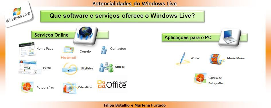 Que software e serviços oferece o Windows Live