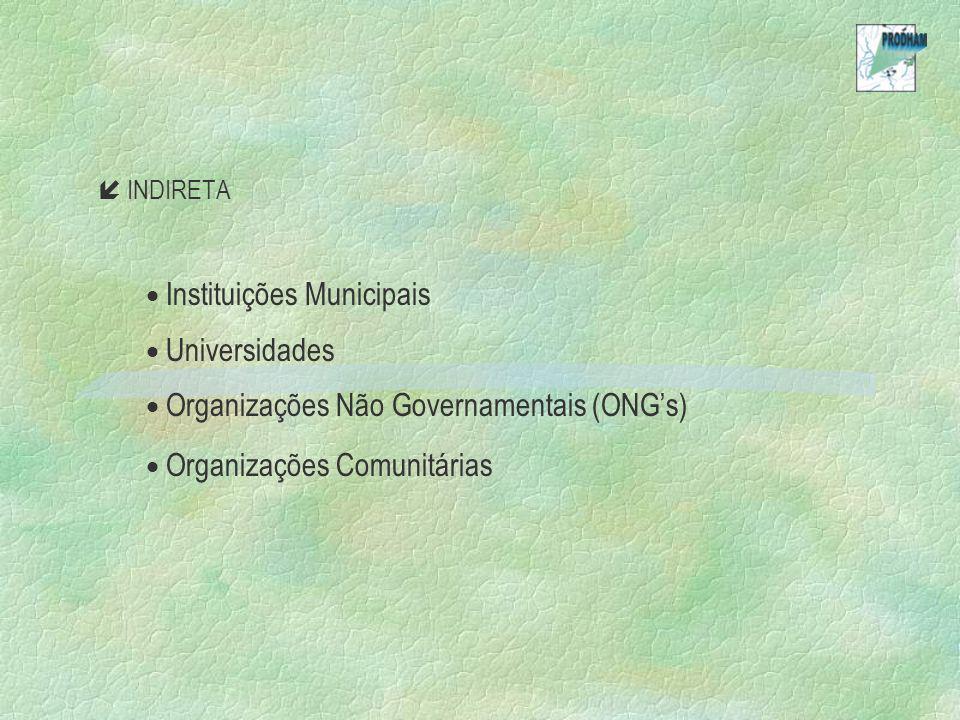 Instituições Municipais Universidades