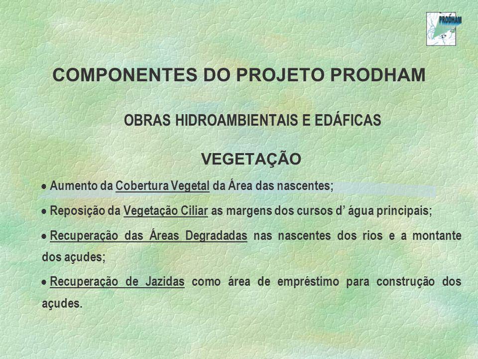 COMPONENTES DO PROJETO PRODHAM OBRAS HIDROAMBIENTAIS E EDÁFICAS