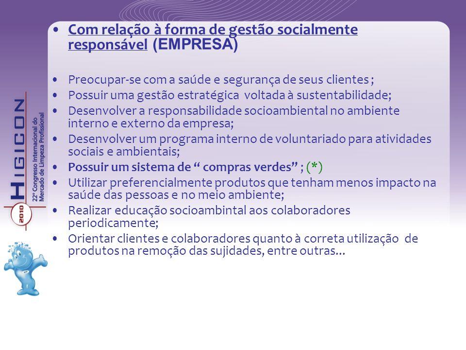 Com relação à forma de gestão socialmente responsável (EMPRESA)