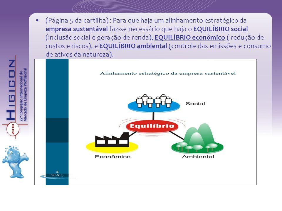 (Página 5 da cartilha) : Para que haja um alinhamento estratégico da empresa sustentável faz-se necessário que haja o EQUILÍBRIO social (inclusão social e geração de renda), EQUILÍBRIO econômico ( redução de custos e riscos), e EQUILÍBRIO ambiental (controle das emissões e consumo de ativos da natureza).