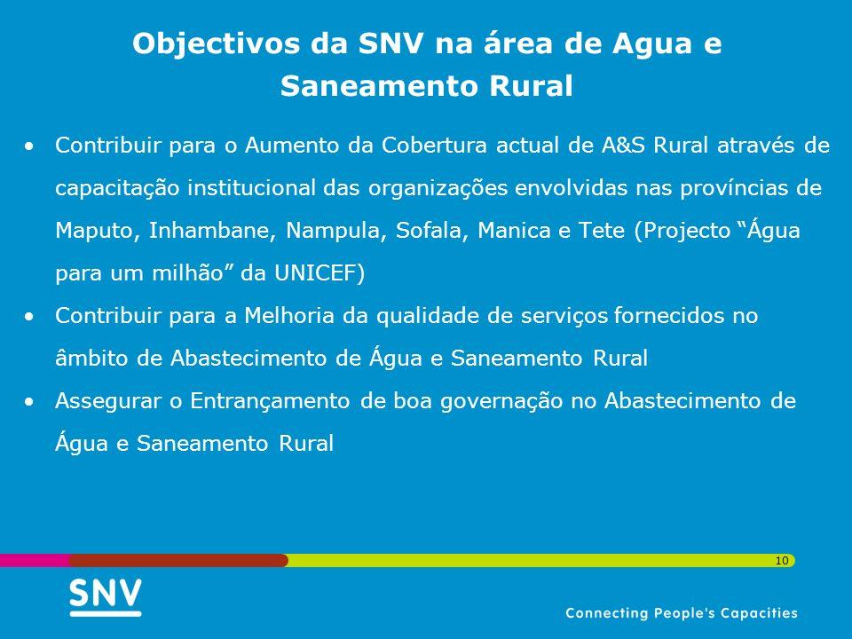 Objectivos da SNV na área de Agua e Saneamento Rural