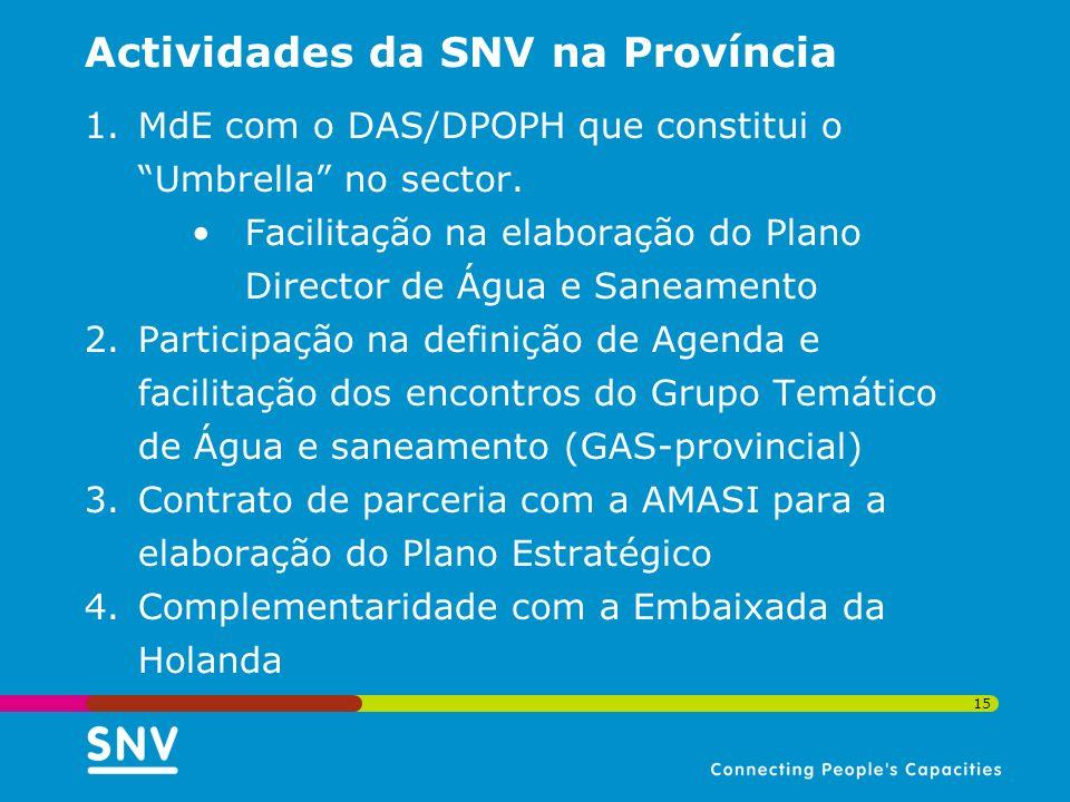 Actividades da SNV na Província