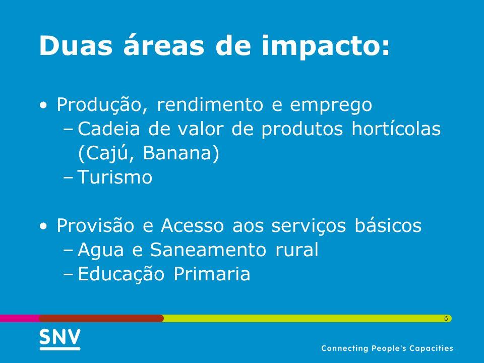 Duas áreas de impacto: Produção, rendimento e emprego