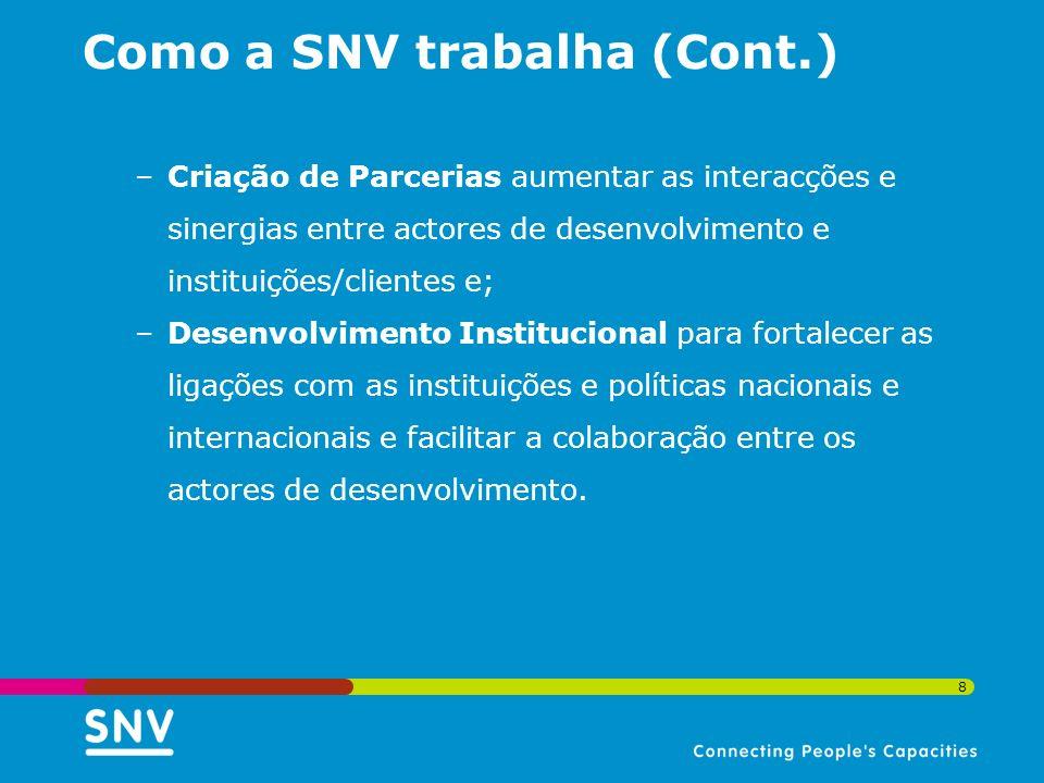 Como a SNV trabalha (Cont.)