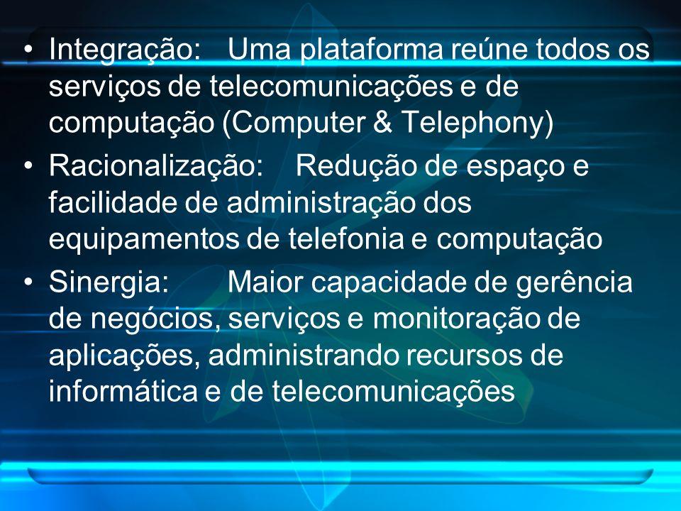 Integração: Uma plataforma reúne todos os serviços de telecomunicações e de computação (Computer & Telephony)