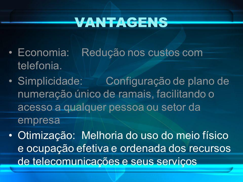 VANTAGENS Economia: Redução nos custos com telefonia.