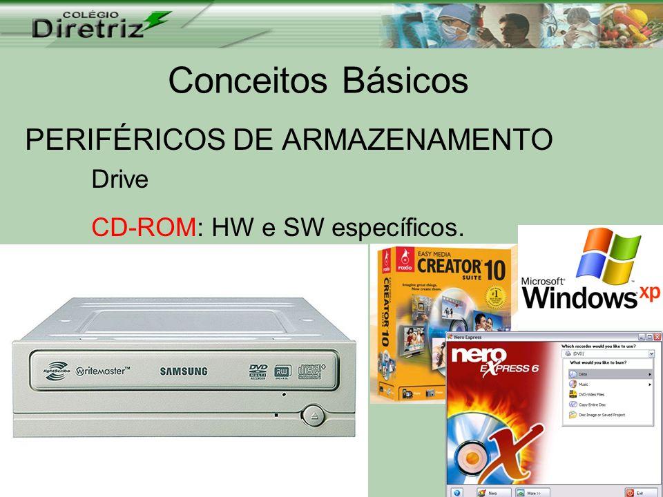PERIFÉRICOS DE ARMAZENAMENTO Drive CD-ROM: HW e SW específicos.