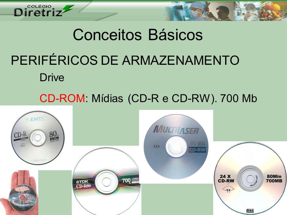 Conceitos Básicos PERIFÉRICOS DE ARMAZENAMENTO Drive