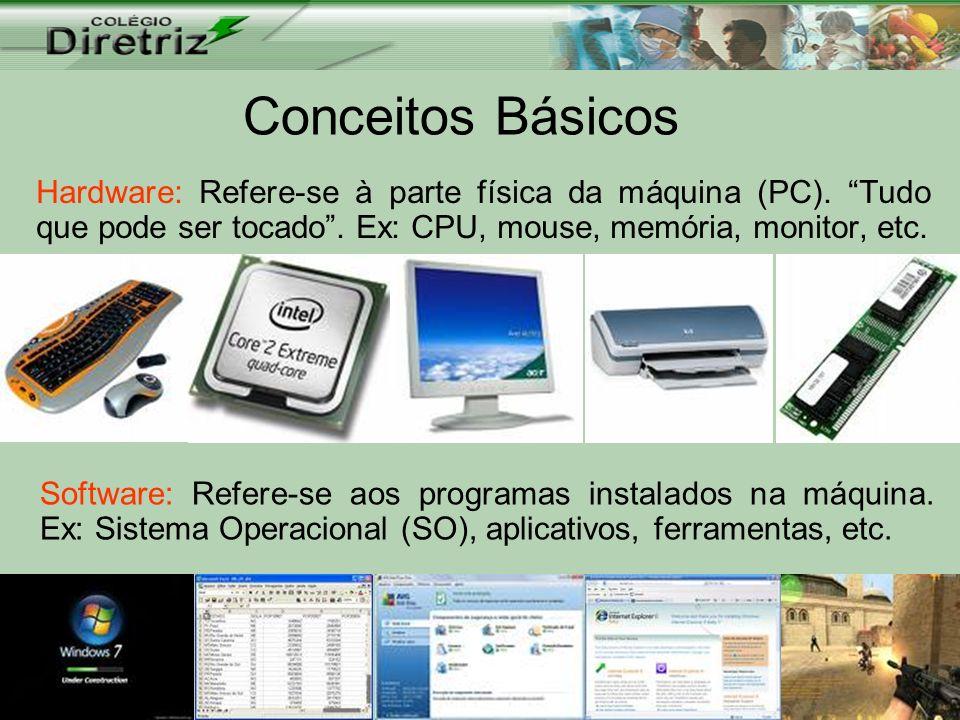 Conceitos Básicos Hardware: Refere-se à parte física da máquina (PC). Tudo que pode ser tocado . Ex: CPU, mouse, memória, monitor, etc.
