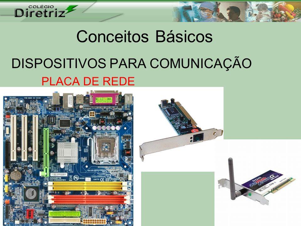 DISPOSITIVOS PARA COMUNICAÇÃO PLACA DE REDE