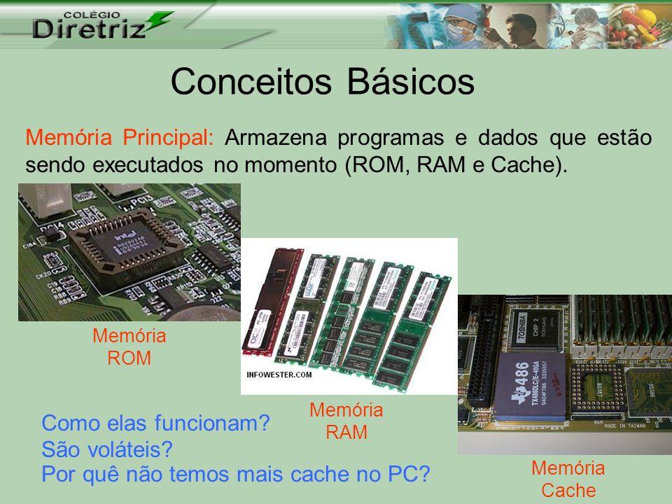 Conceitos Básicos Memória Principal: Armazena programas e dados que estão sendo executados no momento (ROM, RAM e Cache).