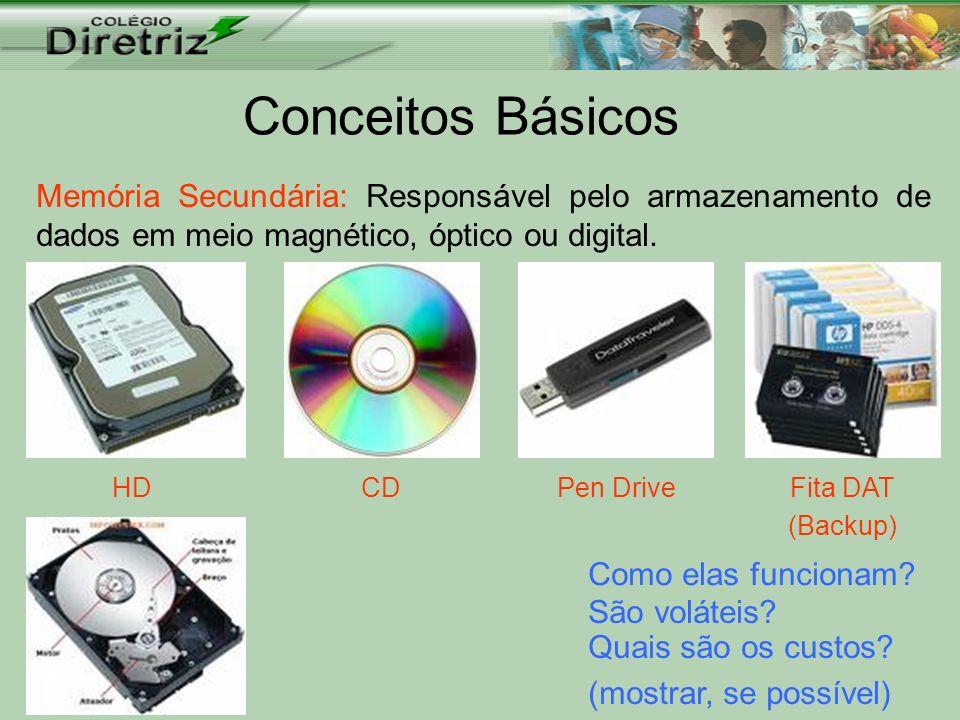 Conceitos Básicos Memória Secundária: Responsável pelo armazenamento de dados em meio magnético, óptico ou digital.