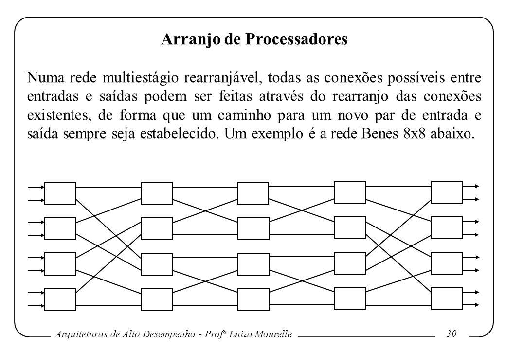 Arranjo de Processadores